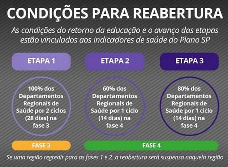 Governo de SP anuncia retomada das aulas para 8 de setembro