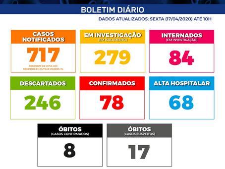 Cotia: Boletim PMC Nº XXXI|Covid-19
