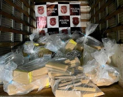 Após investigação, Polícia Civil apreende mais de uma tonelada de droga em Caucaia do Alto