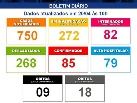 Cotia: Boletim PMC Nº XXXII|Covid-19
