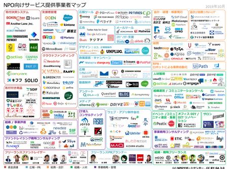 最新版 NPO向けサービス業界マップに掲載されました