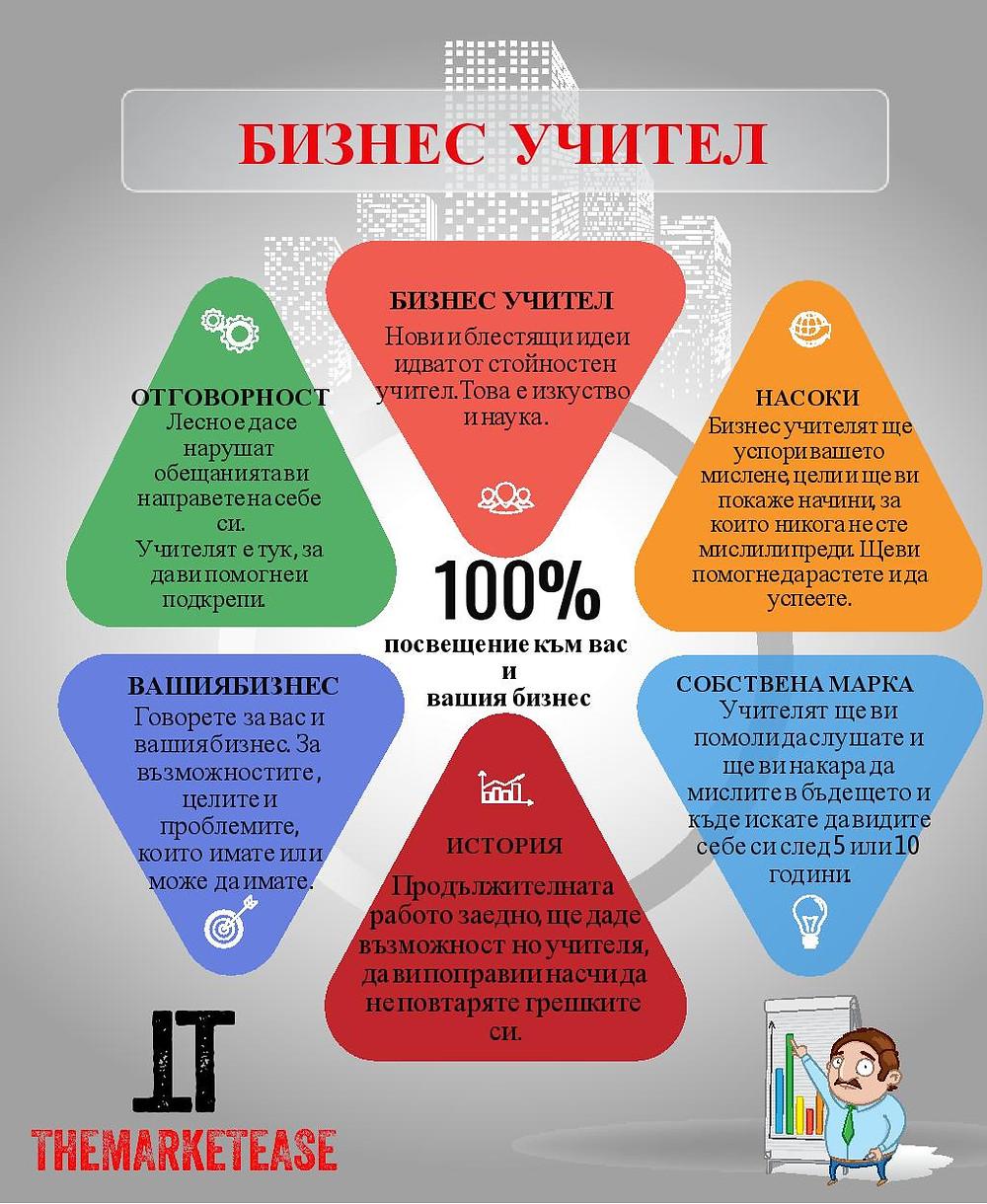 Business Consulting Bulgaria