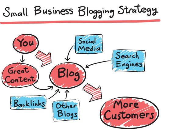 5 reasons to start a company blog.