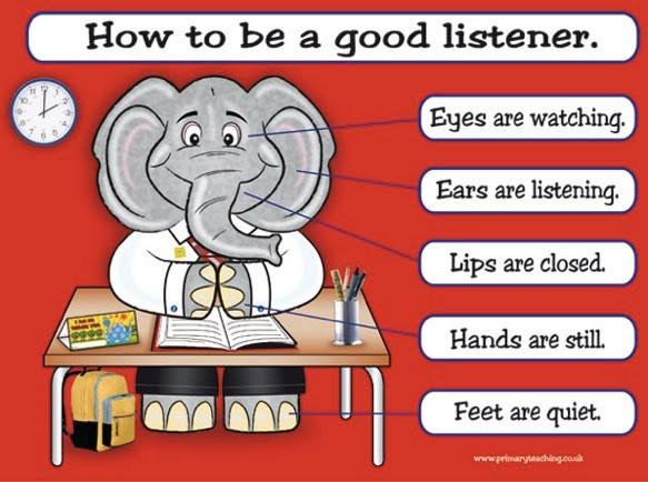characteristics of a good listener essay