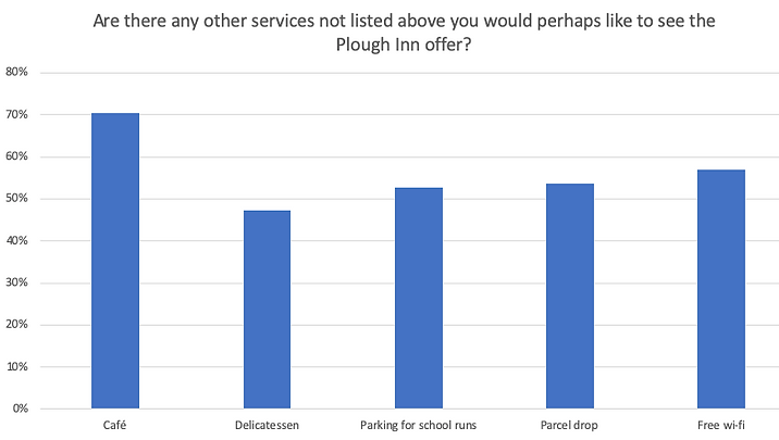 Survey Q6.png