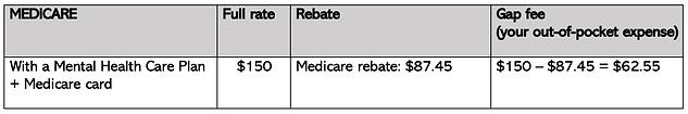 Medicare rebate.png