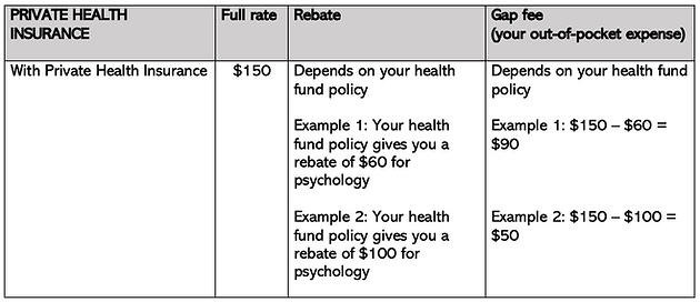 Private Health Insurance.png