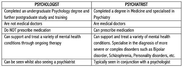 Psychologists & Psychiatrists.png