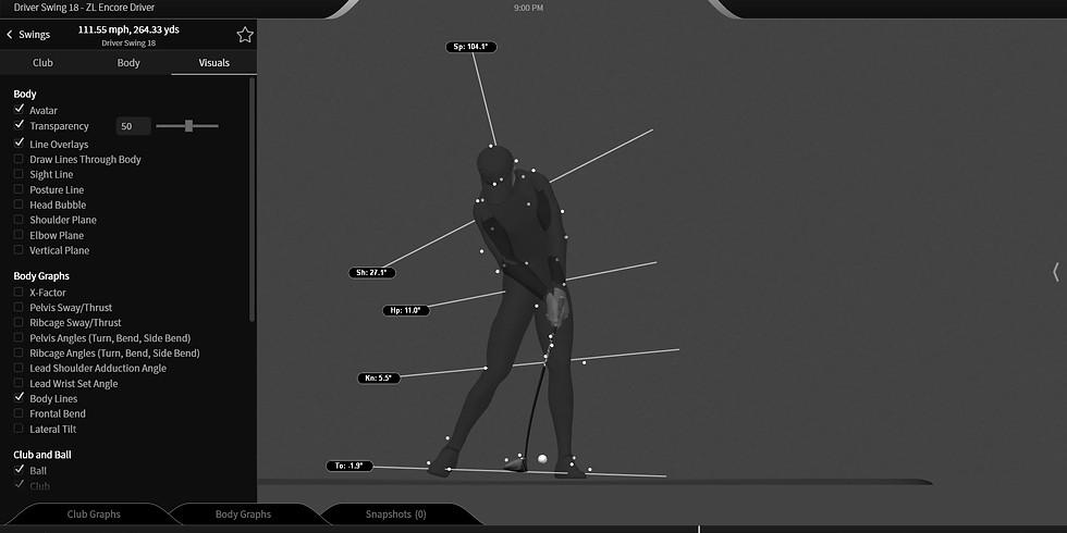Formation GEARS Golf