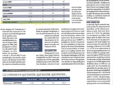 Dossier La Tribune - Classement Groupe Leader