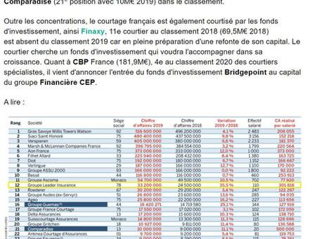 Le Groupe Leader Insurance 12 eme courtier français !