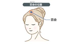 自宅でも☆頭のツボを押そう!!