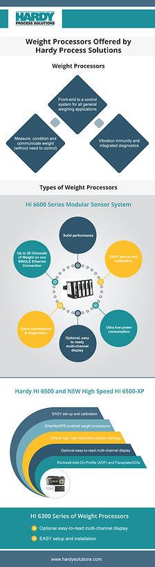 Hardy_Infographic#5.jpg