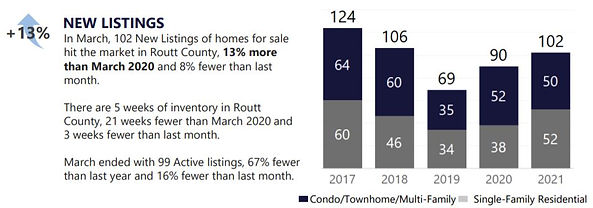 march stats new listing.JPG