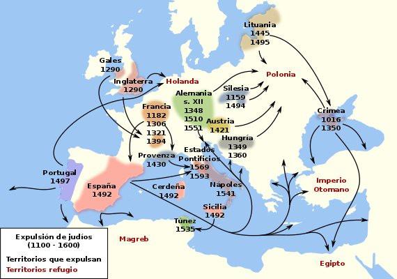Mapa europeo que muestra las fechas de expulsión de los judíos y los territorios en los que se refugiaron.