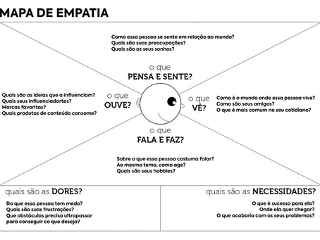 Mapa de empatia: como entender as dores e anseios dos seus colaboradores