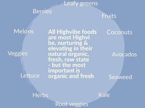 Most common Highvibe foods