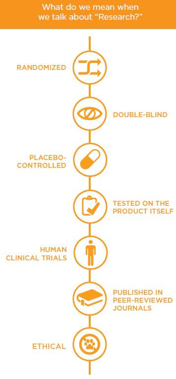 Clinical Research Infograohic.JPG