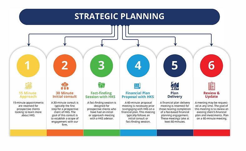 Good Strategic Planning.jpg
