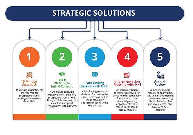 Good Strategic Solutions.jpg
