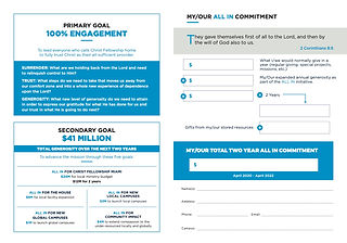 All In_Commitment Card SIDE 2.jpg