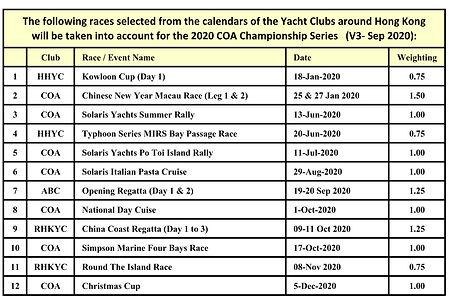2020 COA Championship Event List (V3-Sep