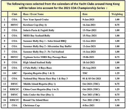 2021 COA Championship Event List_001.jpg