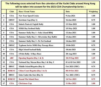 2021 COA Championship Event List.jpg