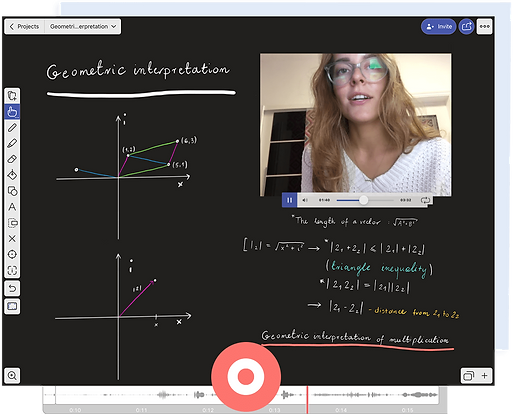 geometricinterpretation.png