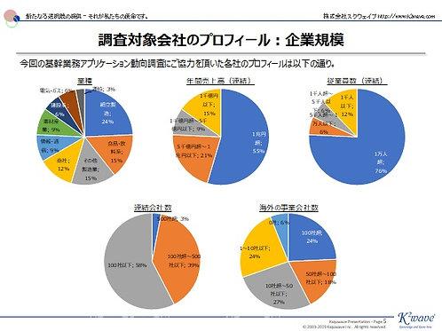 国内大手企業基幹業務アプリの現状調査結果サマリー