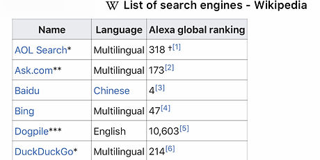 AOL Ranked First on Wikipedia.jpg