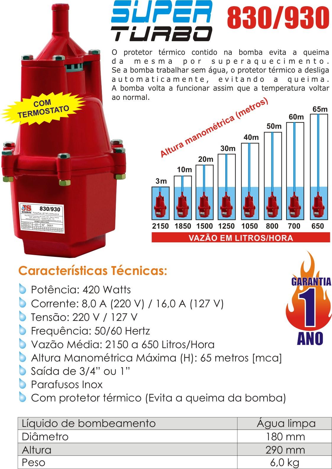 830/930 Super Turbo