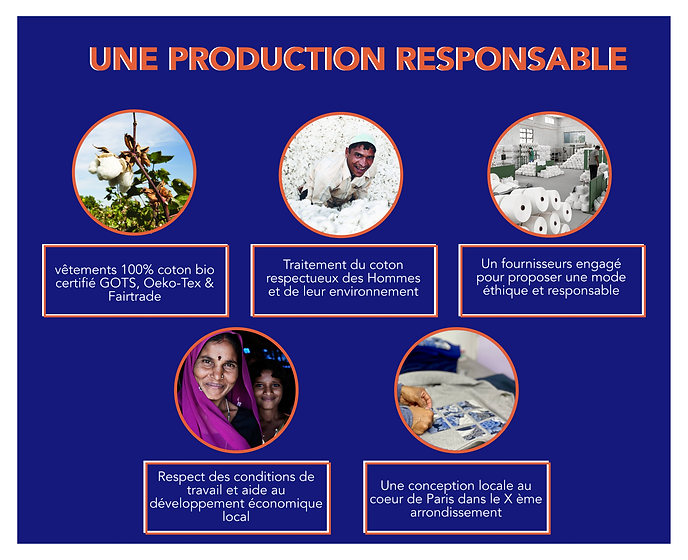 Production responsable - site.png