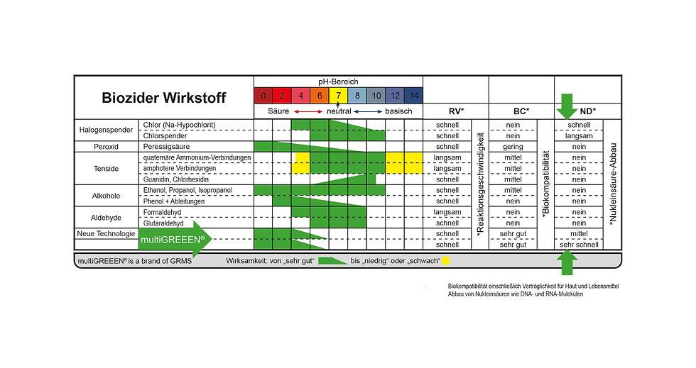 mg-Tabelle-D.jpg