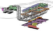 Performance Engineered Ductwork Schematic