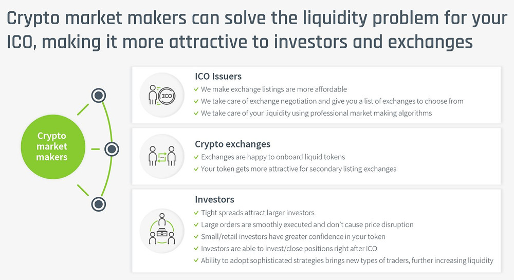 Crypto market makers (like Wintermute Trading)  can solve the liquidity problem for your ICO, making it more attractive to investors and exchanges