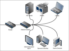 Routers, Switches And Network Equipment