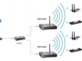GCS Tech Tip #450: WAP