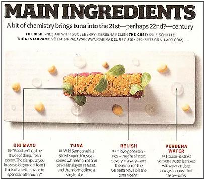 Main Ingredients.png