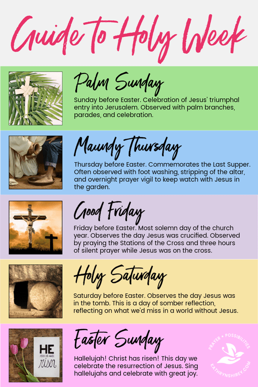 holy week guide.png