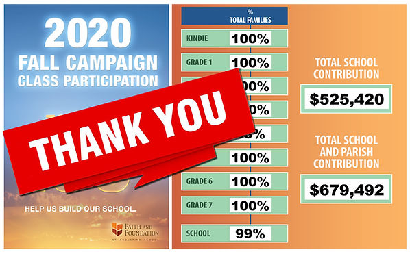 2021-01-06 Update Fall Campaign_Particip
