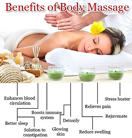 Benefits of Massage Fort Wayne
