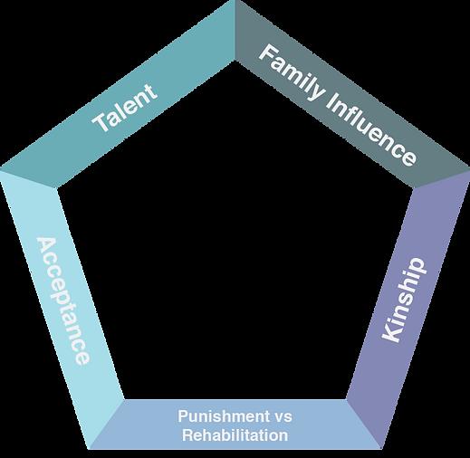 Framework2.png