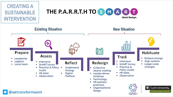 Parrth Process and explanations v2.png
