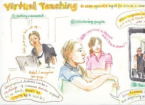 Virtual Learning 1.JPG