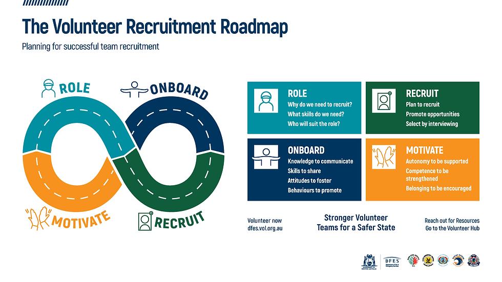 DFESJS0083_Volunteer_Recruitment_Posters