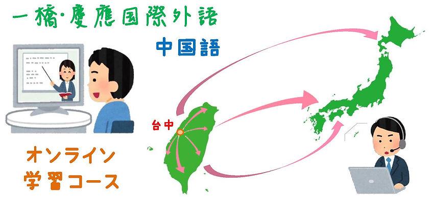 線上網路課程.jpg