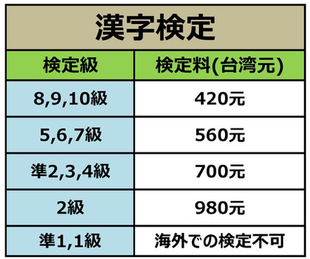 漢字檢定.jpg