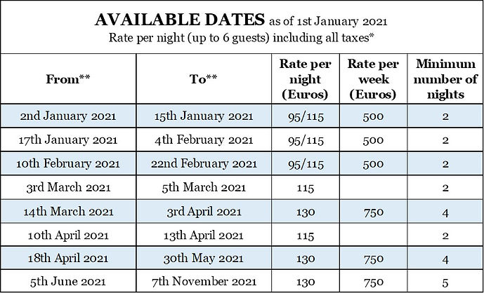 rates as 010121.jpg