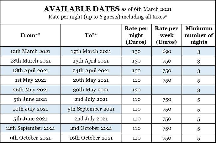 rates as 060321.jpg